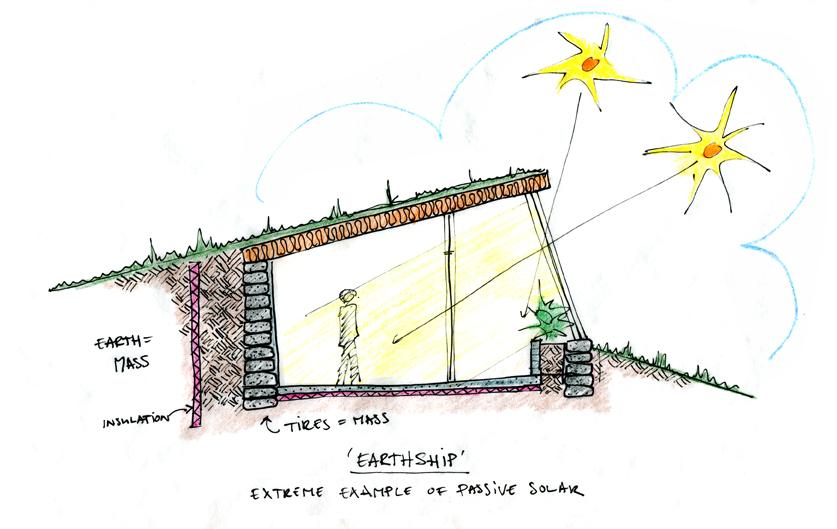 earthship concept